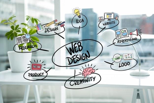 create attractive websites