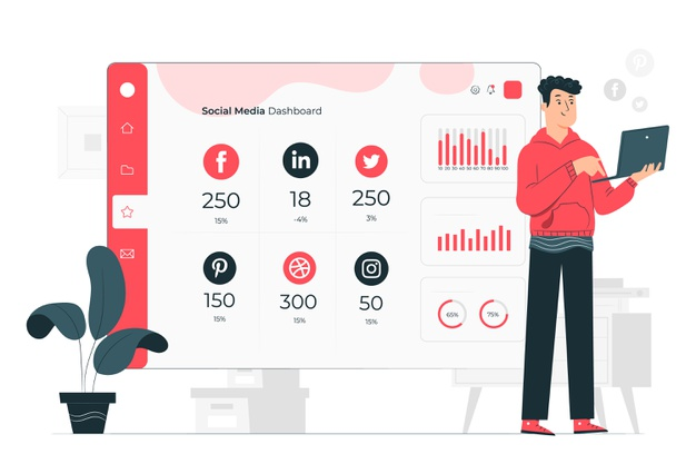 the article is an infographic that shows the engagement level of user on social media & digital marketing for a dental practice & the benefits of digital marketing for dentists